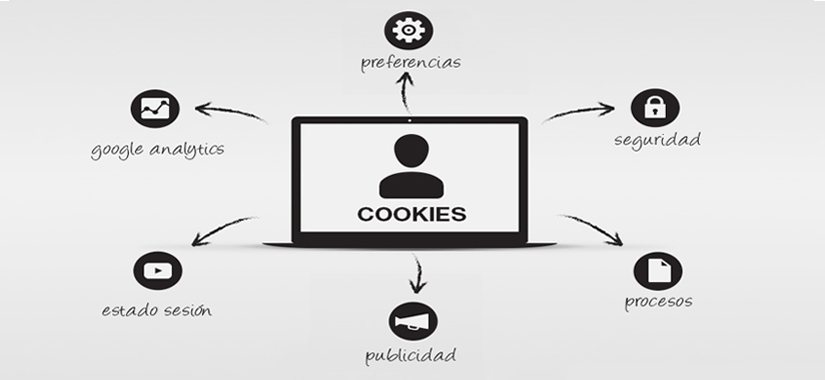 politica cookies pymes