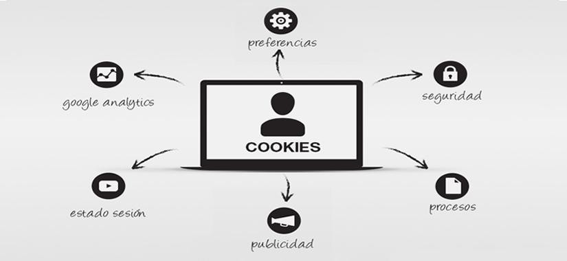 Cómo incluir tu política de cookies para cumplir con la ley